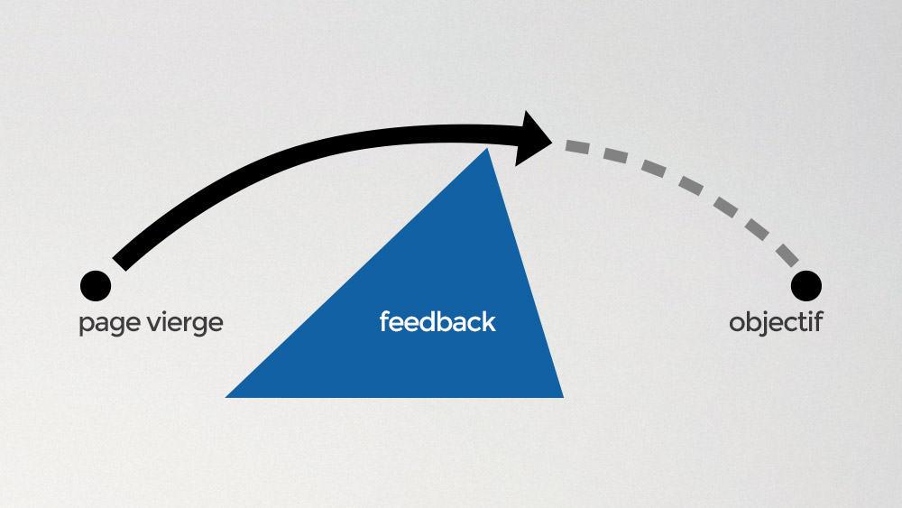 gerer-critique-process-fedback