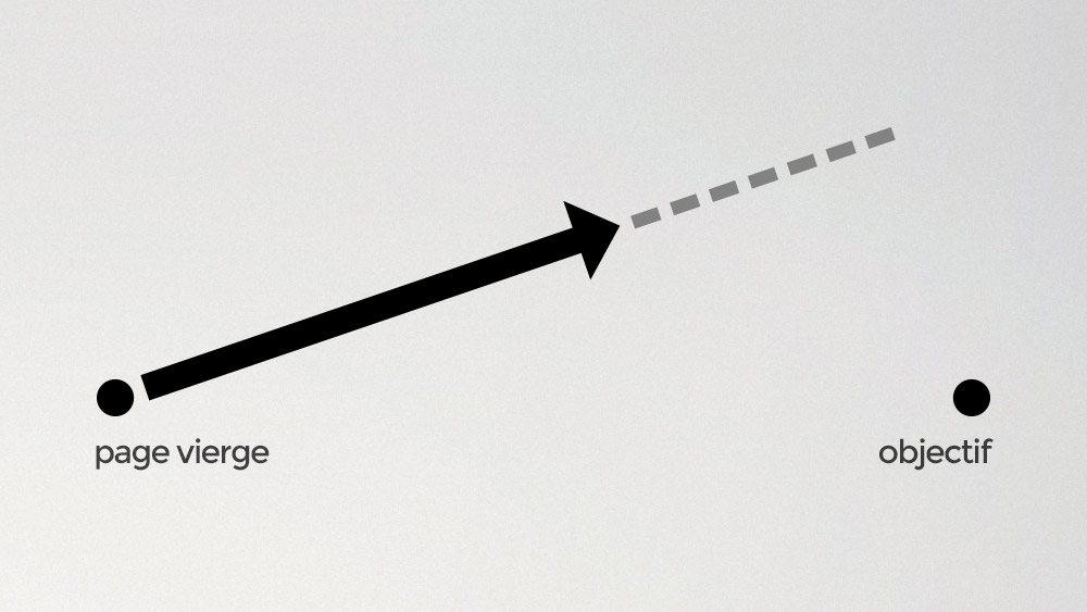 gerer-critique-process-real