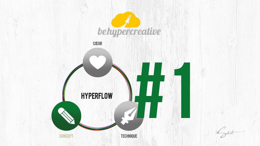 La méthode hypercréative : le concept – partie 1 : valeurs fondamentales