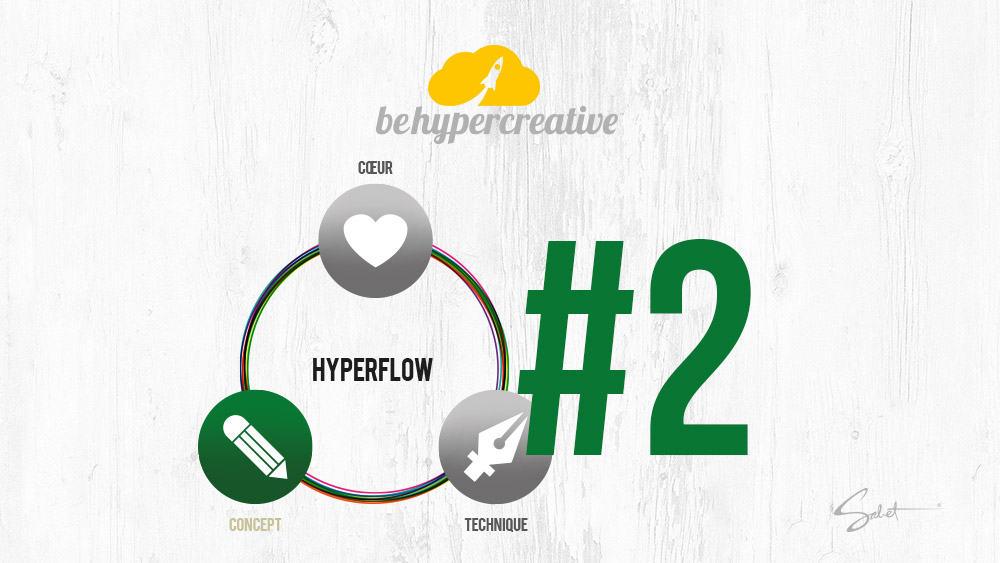 La méthode hypercréative : le concept – partie 2 : recherche rapide
