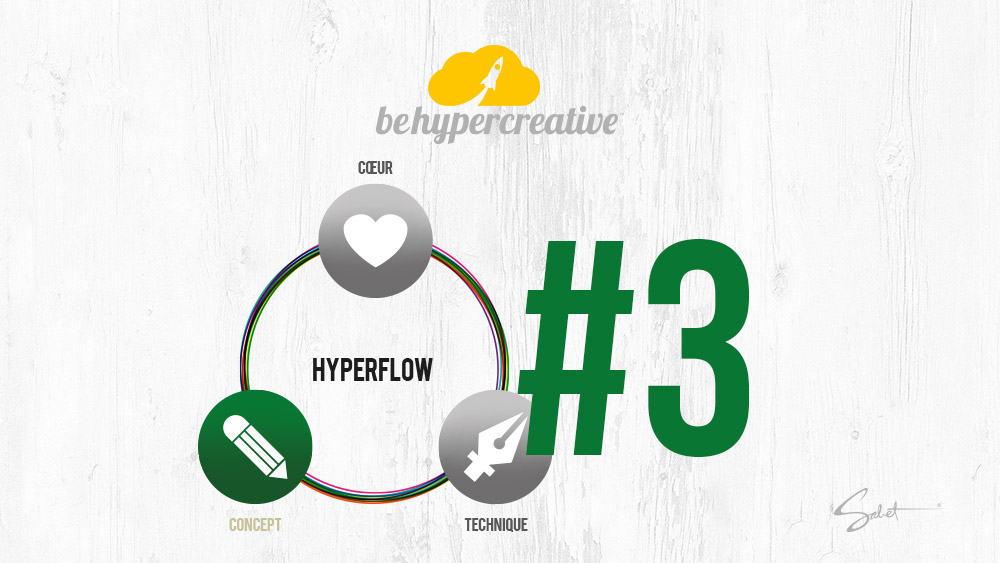 La méthode hypercréative : le concept – partie 3 : association créative