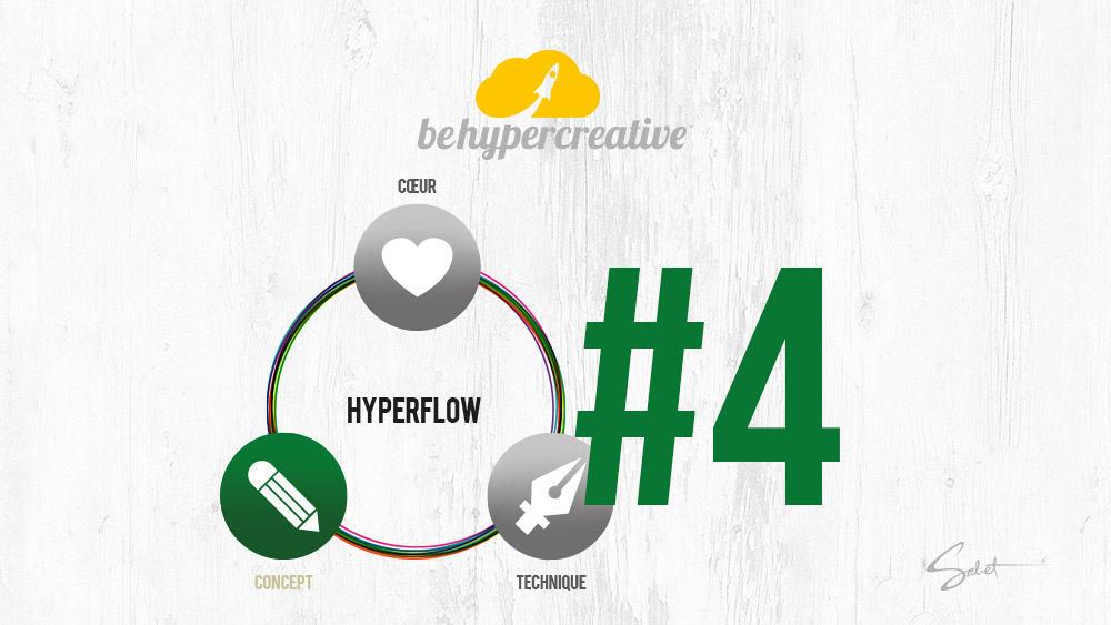La méthode hypercréative : le concept – partie 4 : l'art du croquis