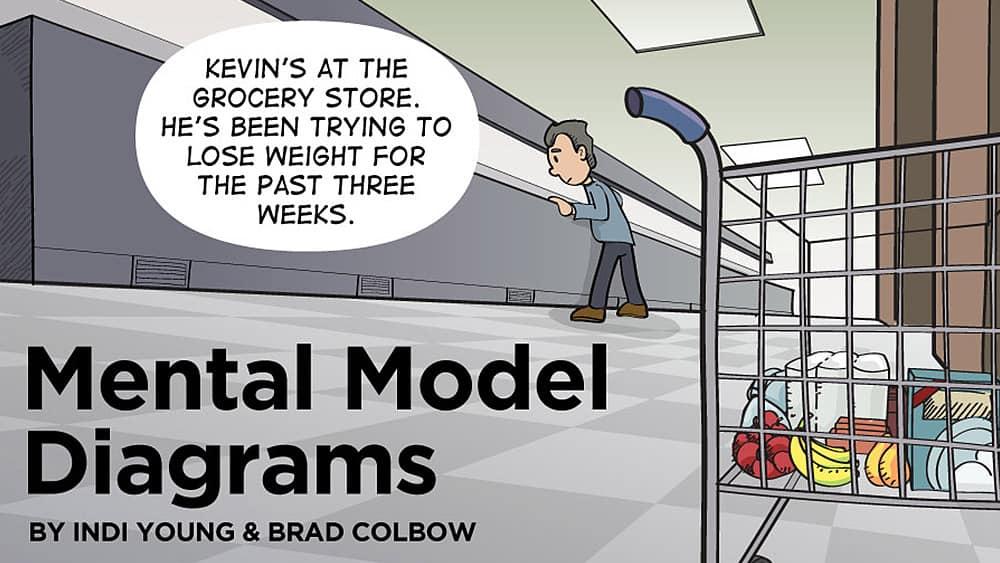 Diagrammes de modèle mental par Indi Young et Brad Colbow - Cliquez sur l'image pour accéder à la bande dessinée