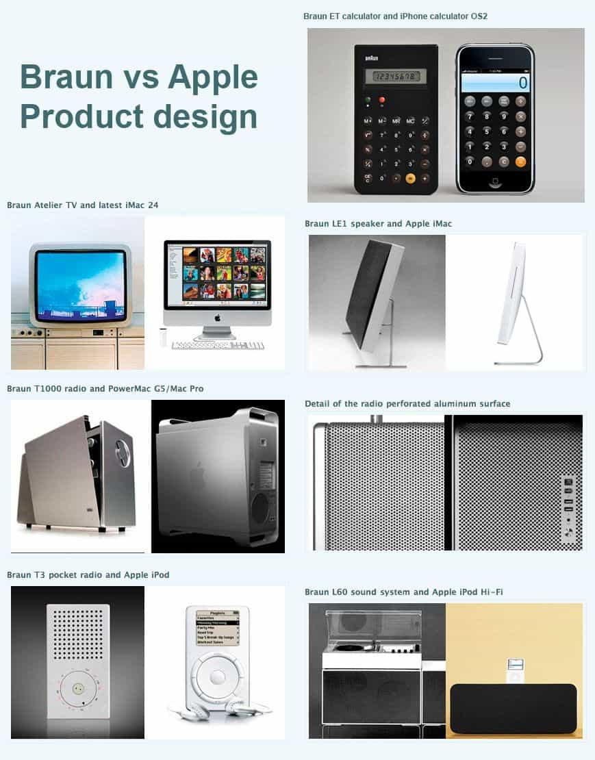 braun-vs-apple-10-principes-bon-design