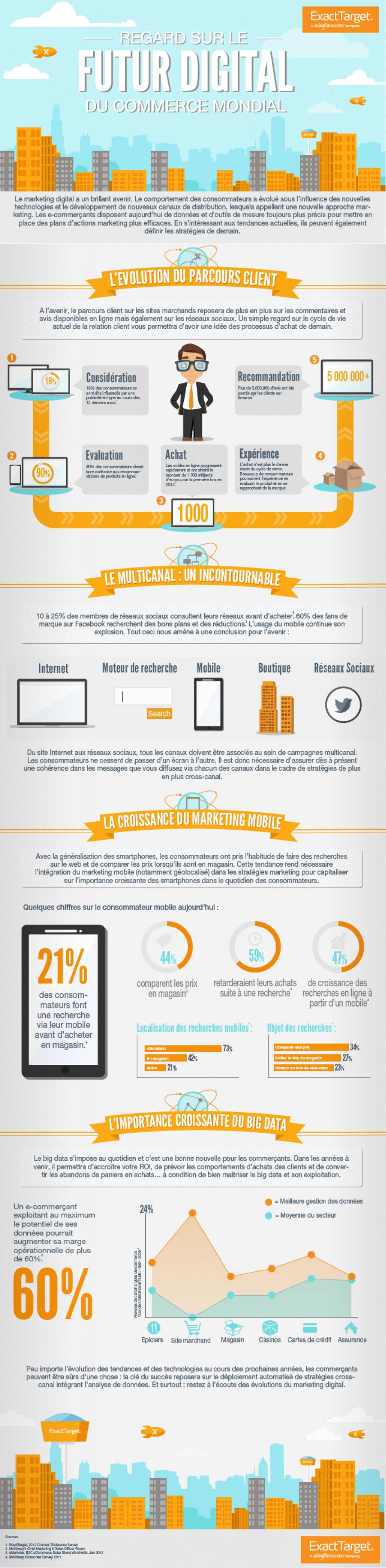 post-demarrer-entreprise-marketing-digital