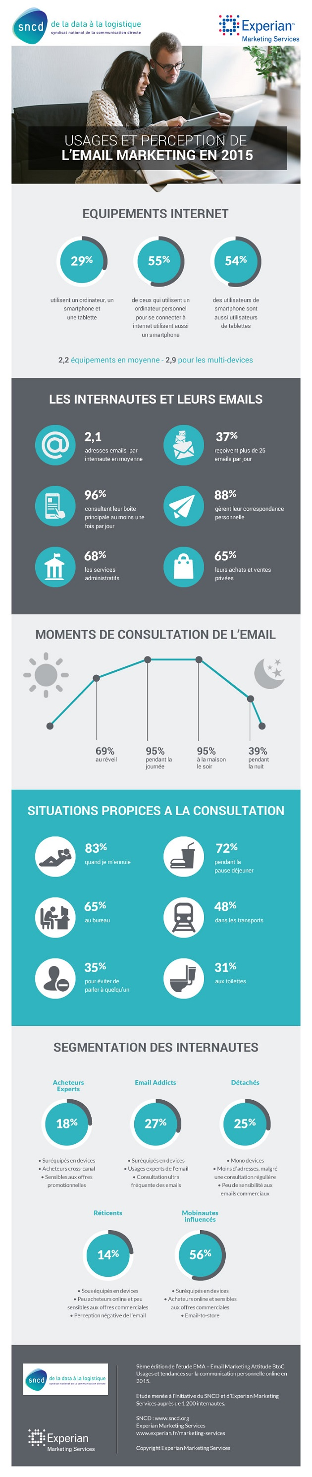 infographie-sncd