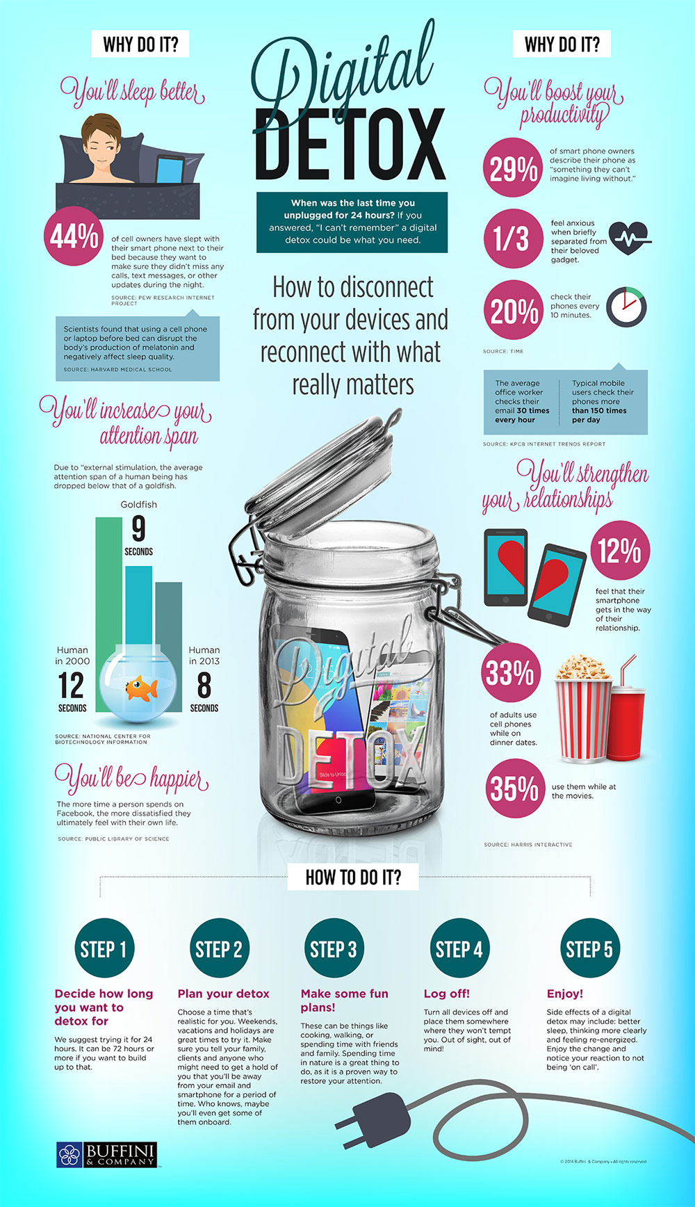 post-deconnectez-digital-detox-infographic