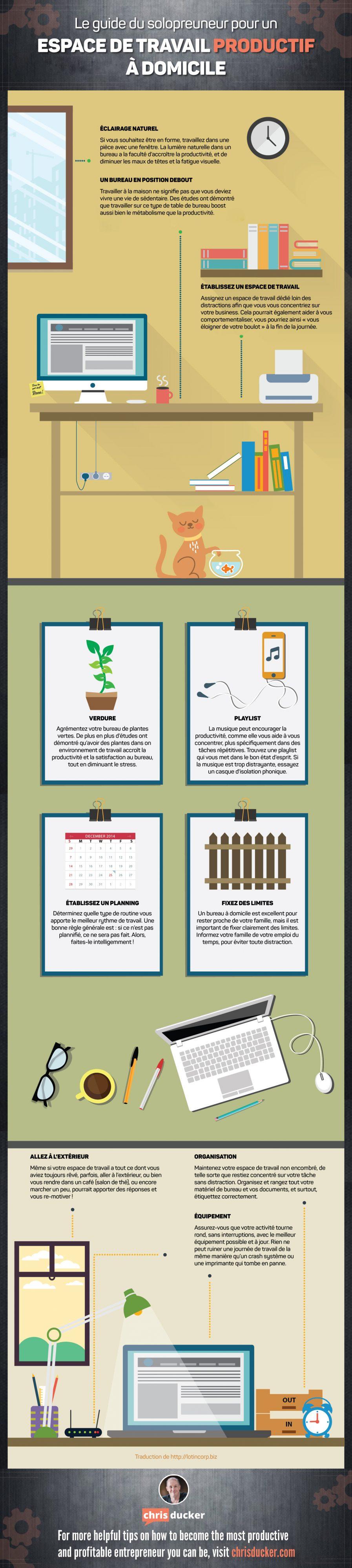 guide-du-solopreneur-bureau-productif-domicile