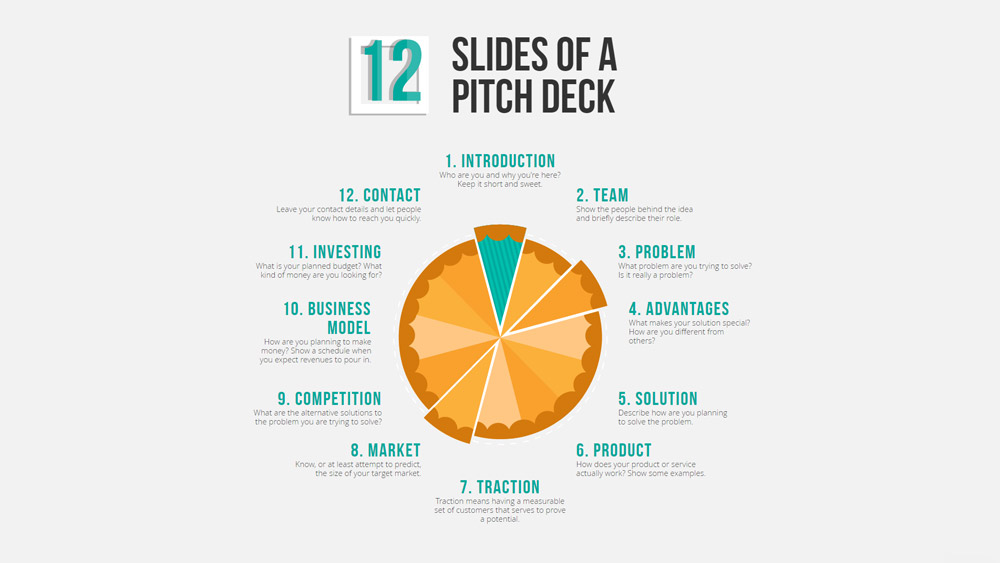 post-design-founders-pitch-deck