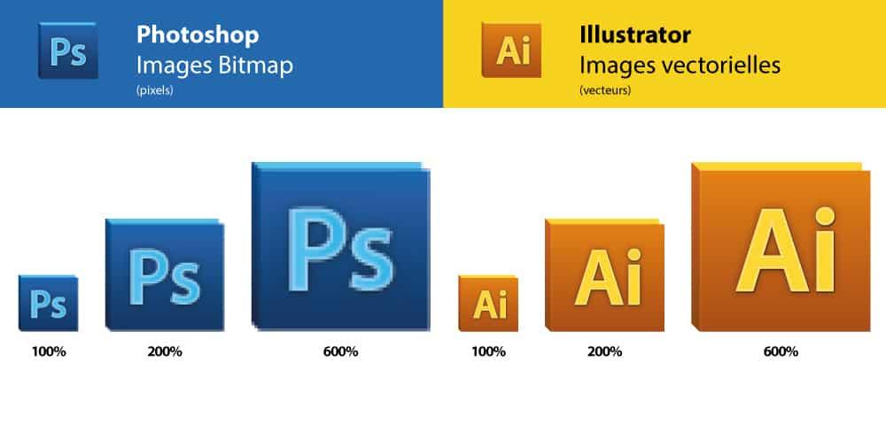 Formats d'image - Matriciel vs Vectoriel