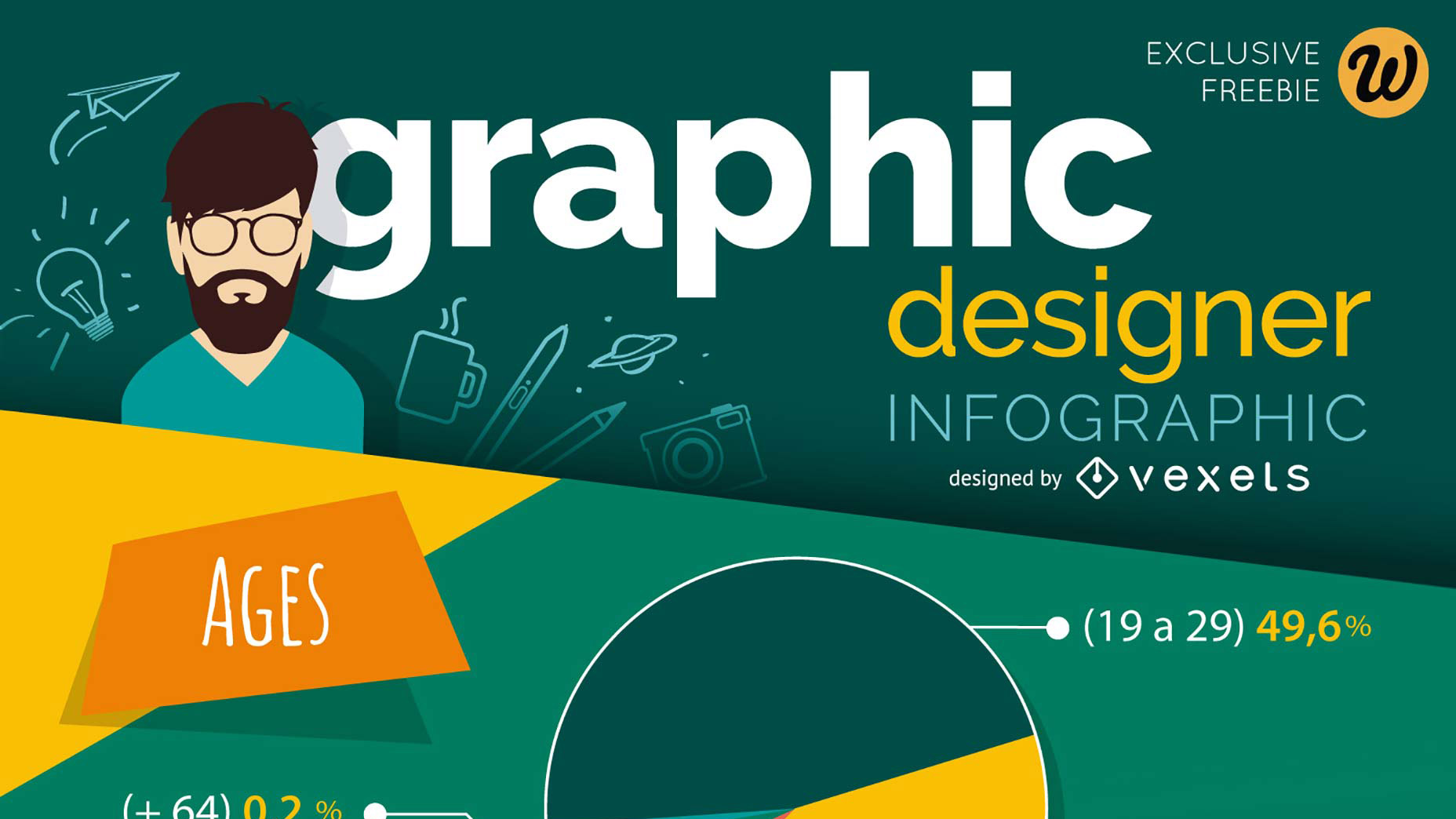 infographie-designer-graphique-traduction-lotincorp-featured