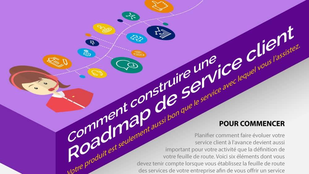 Comment construire une roadmap de service client [Infographie]