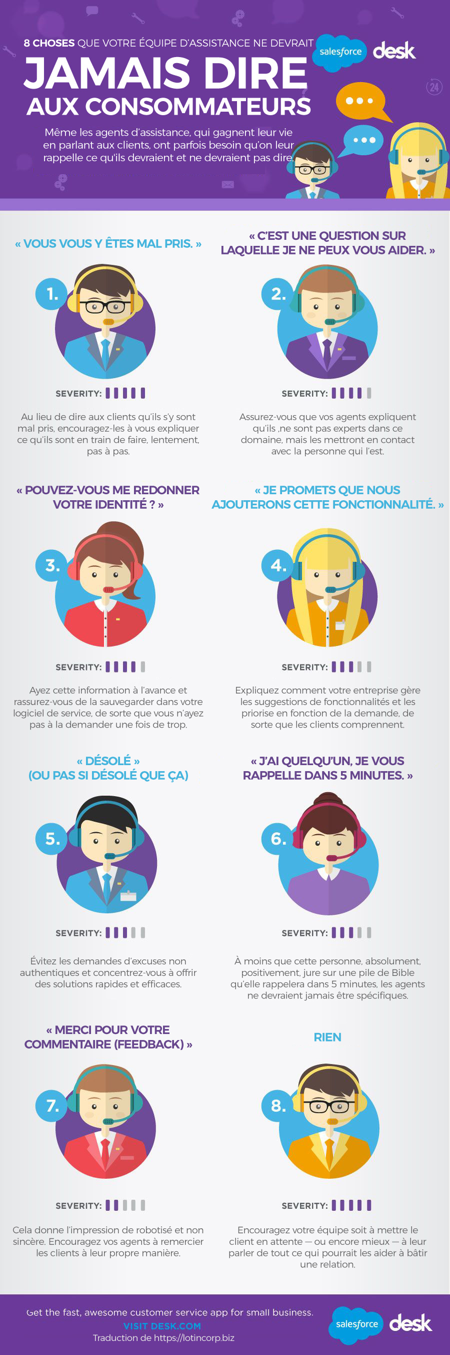 8-things-never-say-to-customer-by-desk-Fr