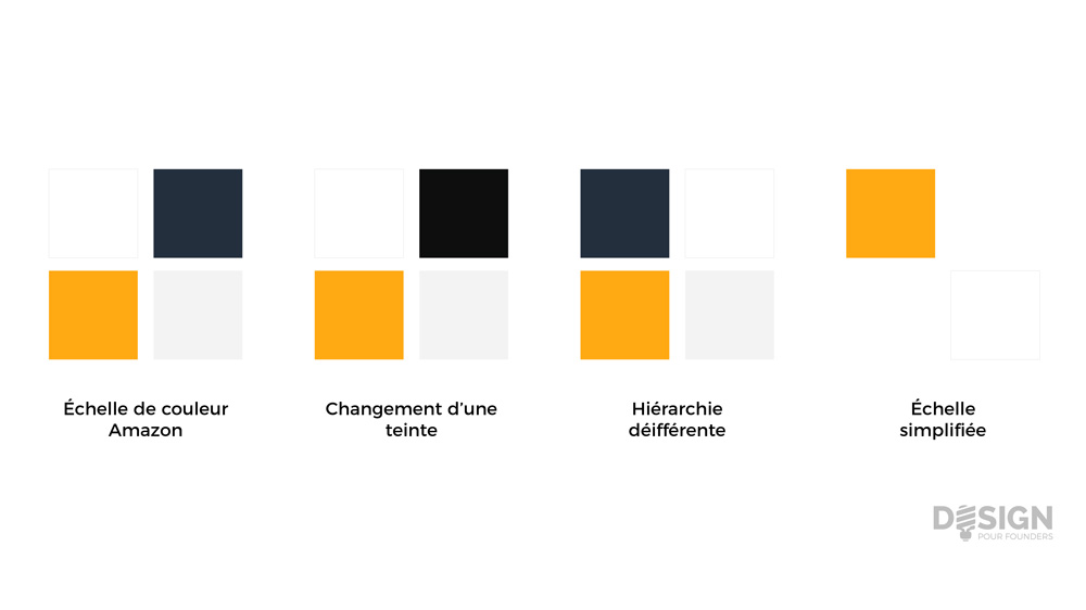 Palette de couleur Amazon, simplifiée