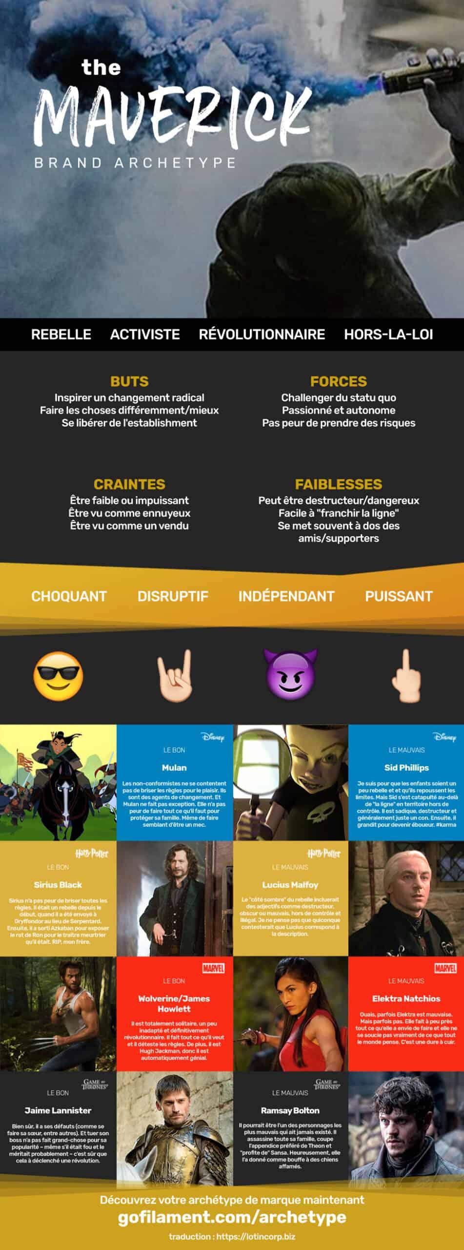 infographie : archétype de marque rebelle