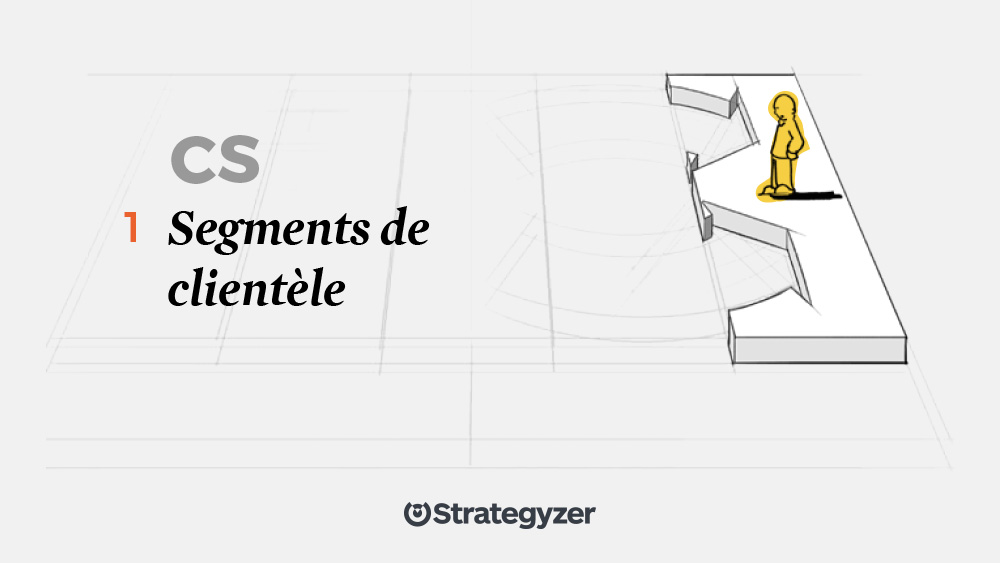 Blocs de construction du business model : Segments de clientèle