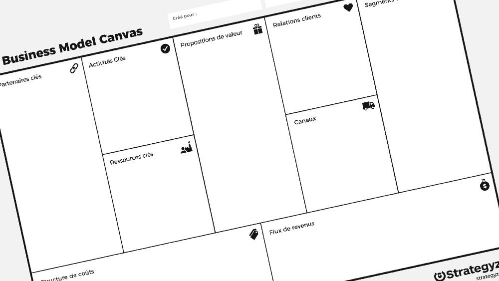 business-model-canvas-strategyzer