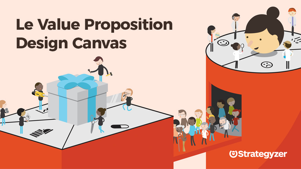 value-proposition-design-canvas