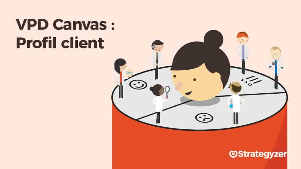 value-proposition-design-profil-client