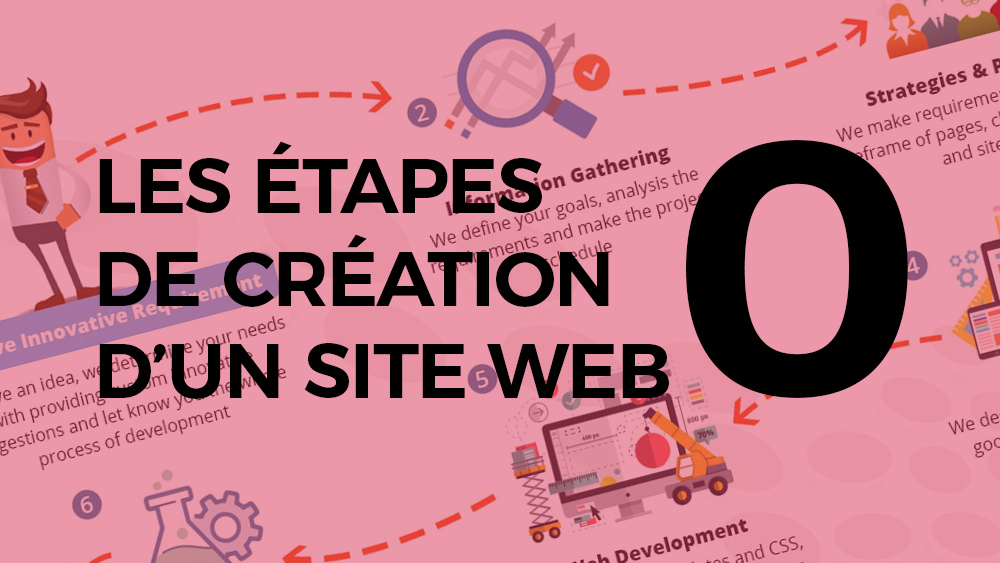 etapes-creation-site-web-00