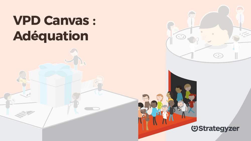 value-proposition-design-canvas-adequation