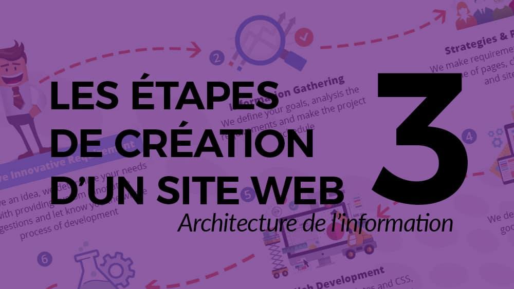 etapes-creation-site-web-03