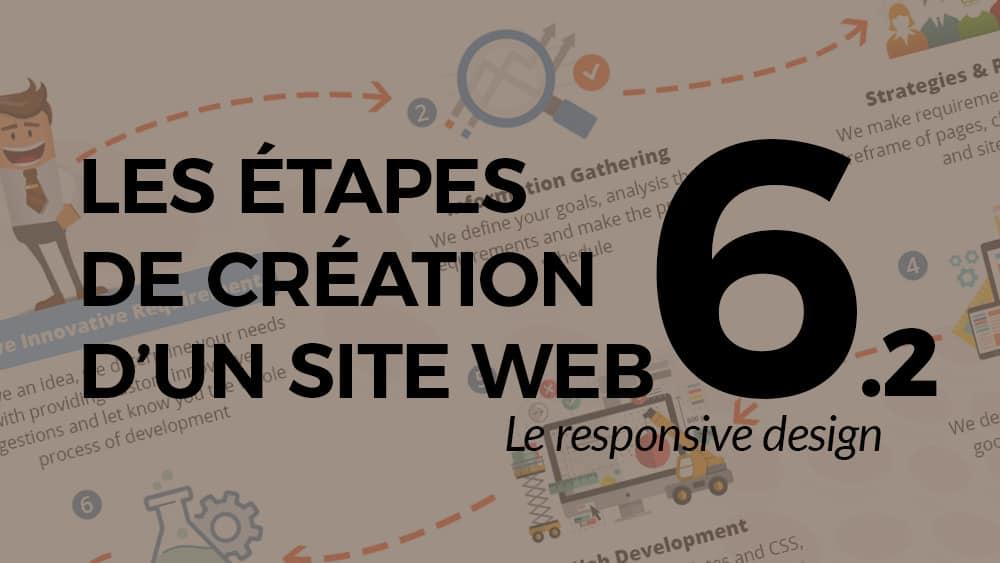 etapes-creation-site-web-06.2