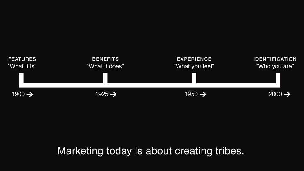 marketing today is about creating tribes