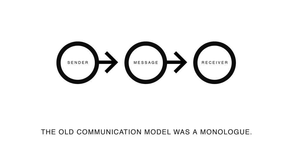 the old communication model