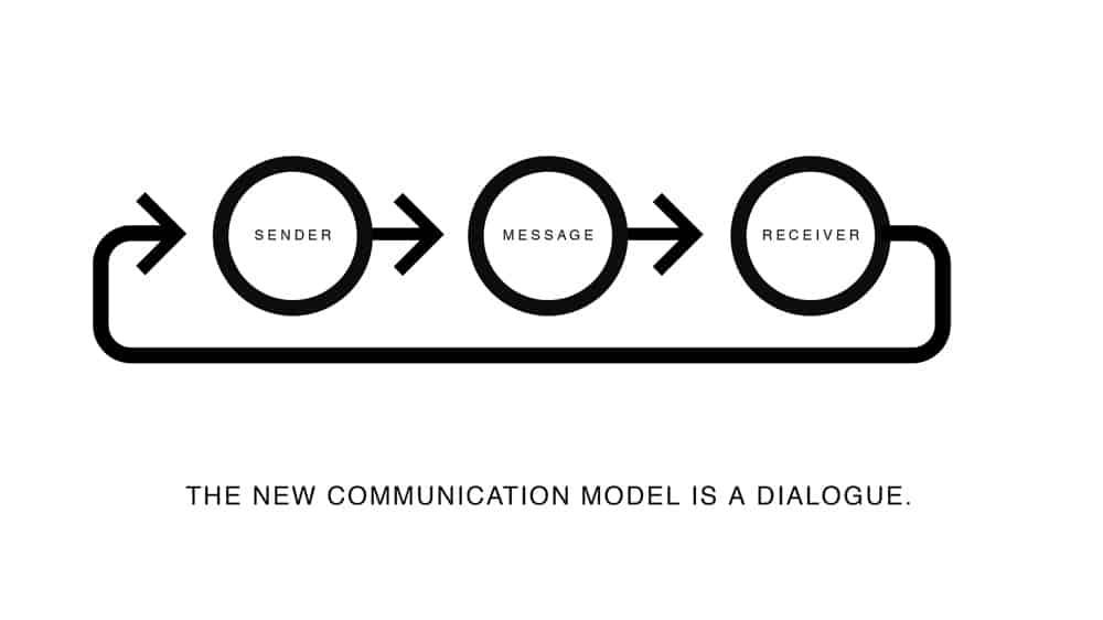 the new communication model