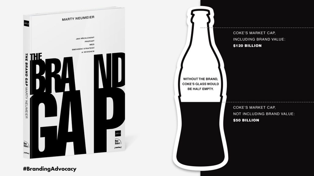 the-brand-gap-livre