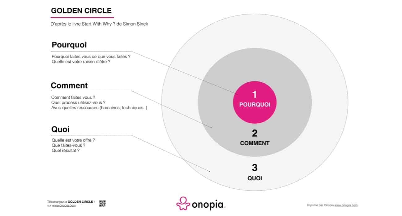 Onopia-Golden-Circle-en-Français