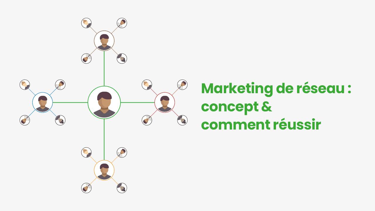 marketing-reseau-concept-comment-reussir