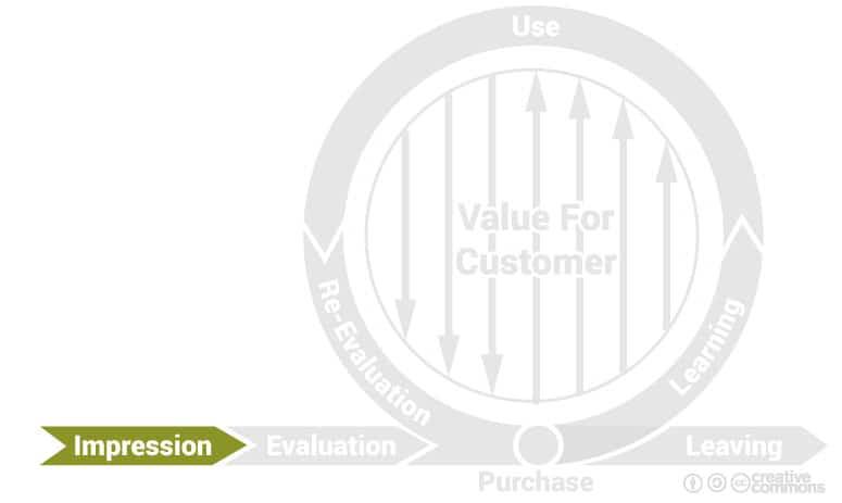 cycle de marque : phase d'impression