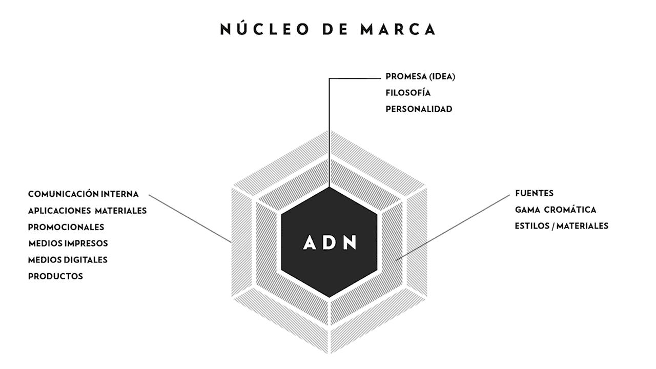 lotincorp-domestika-design-logo-unite-triadique-introduction
