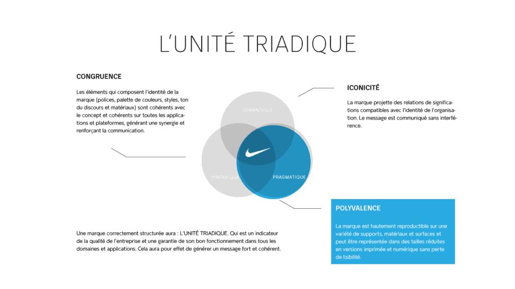unite-triadique-pragmatique