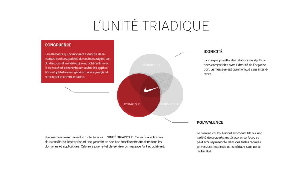 unite-triadique-syntaxique