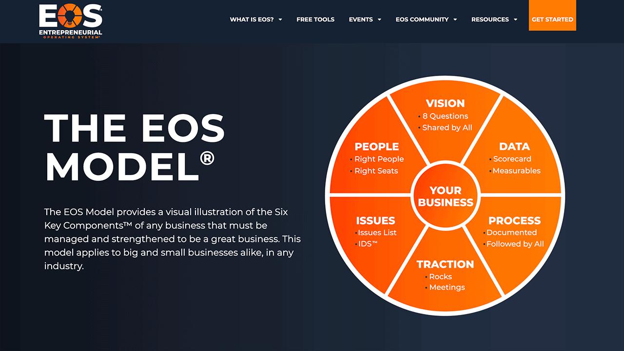 eos model homepage